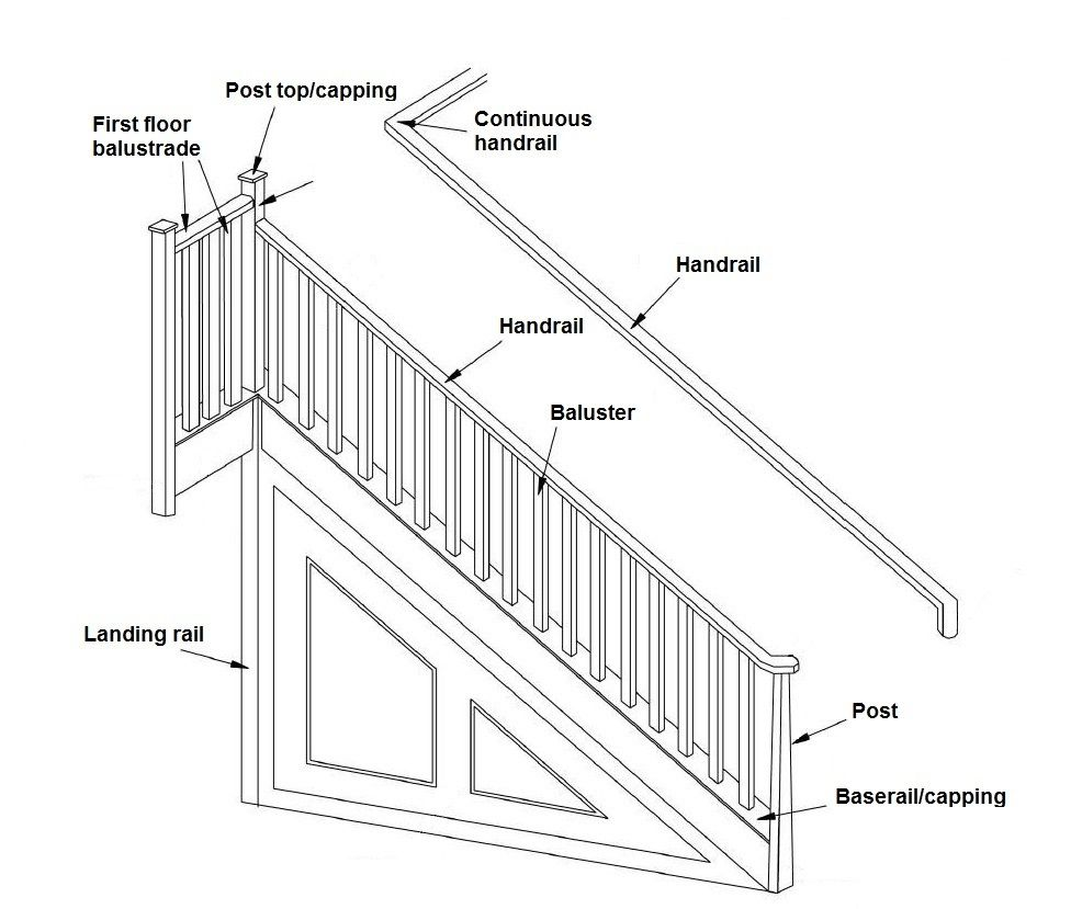 Best Image Result For Stairs Components Balustrades And 400 x 300