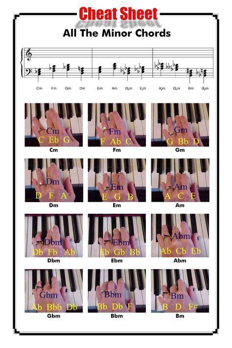 All The Minor Piano Chords Httpplaypiano101 Tips4 Minor