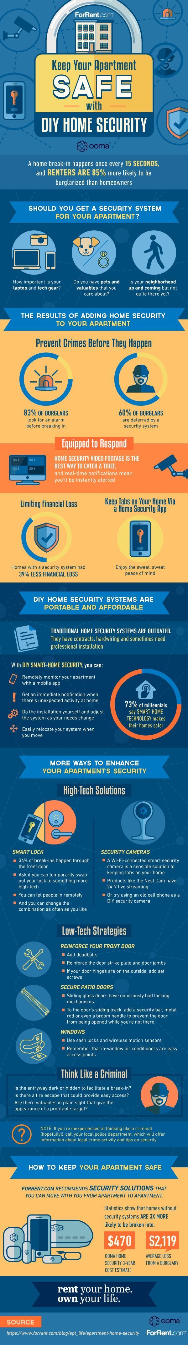 Keeping Your Apartment Safe With Diy Home Security Diy Home