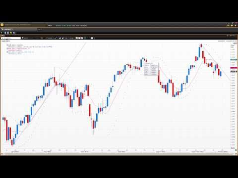 How to find trends in forex