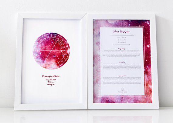 Birthday Custom Astrology Sky Map