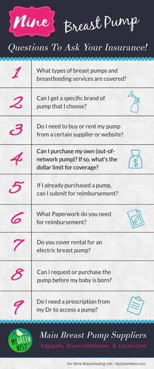 Pin On Breastfeeding Information
