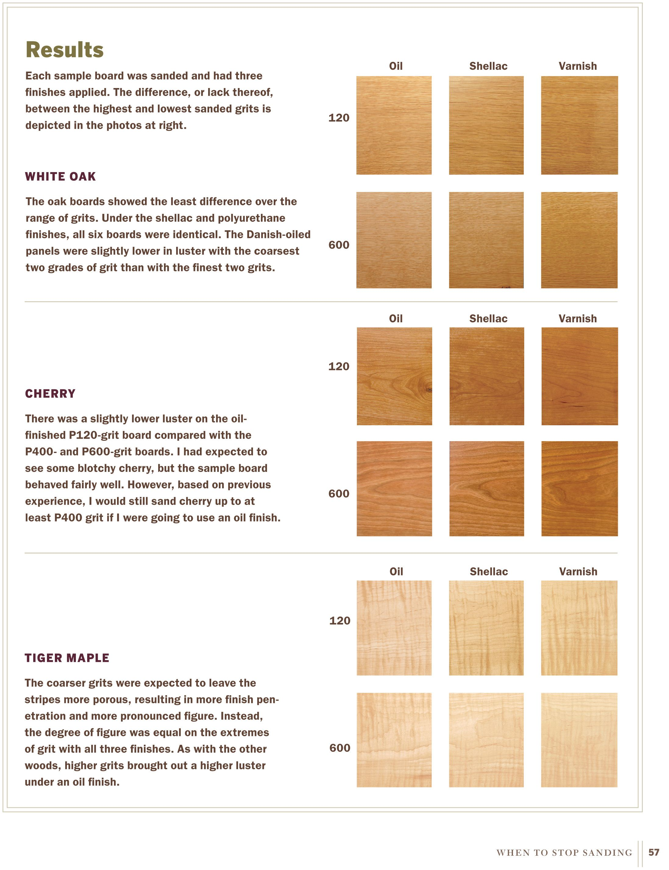 True Grit How To Choose Sandpaper Grit And Wood Finishes Diy Mother Earth News Wood Finishes Diy Wood Finish It Is Finished