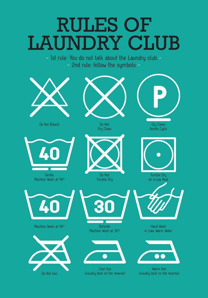 Laundry Symbols Art Poster Kitchen Laundry Club Art With Laundry Symbols Mid Century