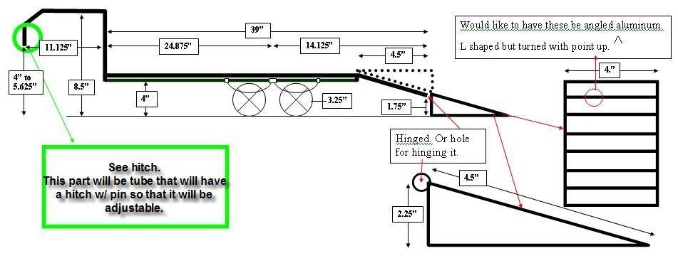 Wiring Diagram For A Gooseneck Trailer