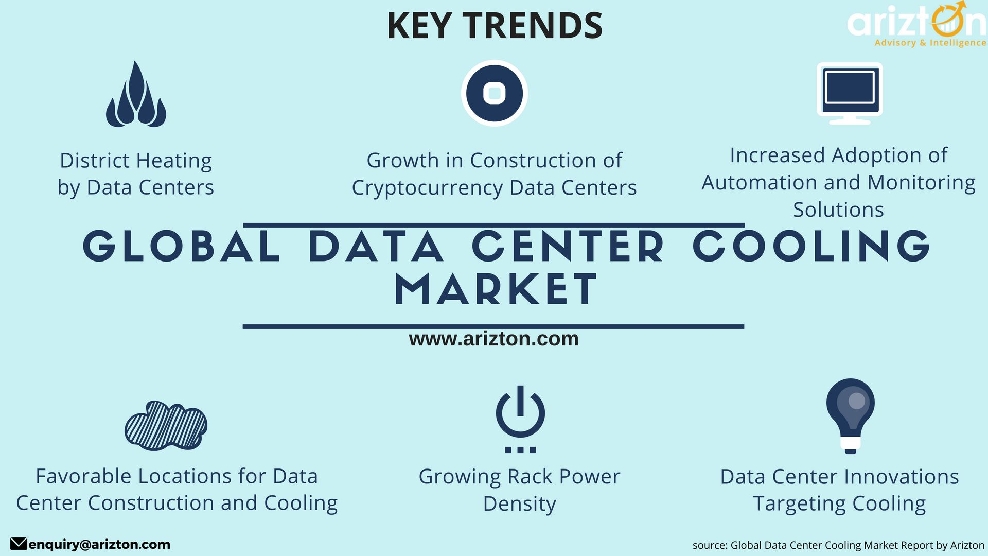 Top Trends Driving The Global Data Center Cooling Market 2023