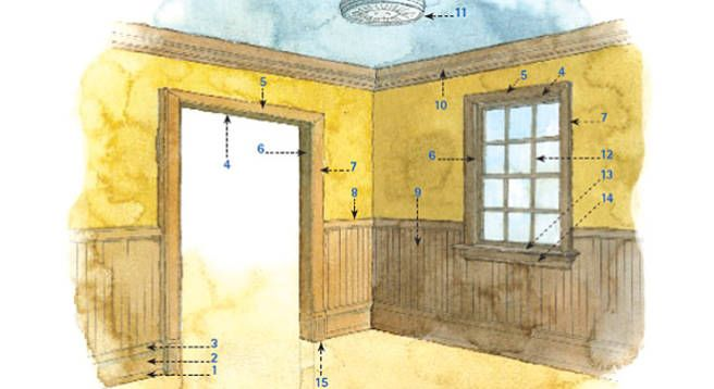 Anatomy Of Interior Trim Casas Bombeiro