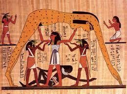 Antiguo Egipto dioses