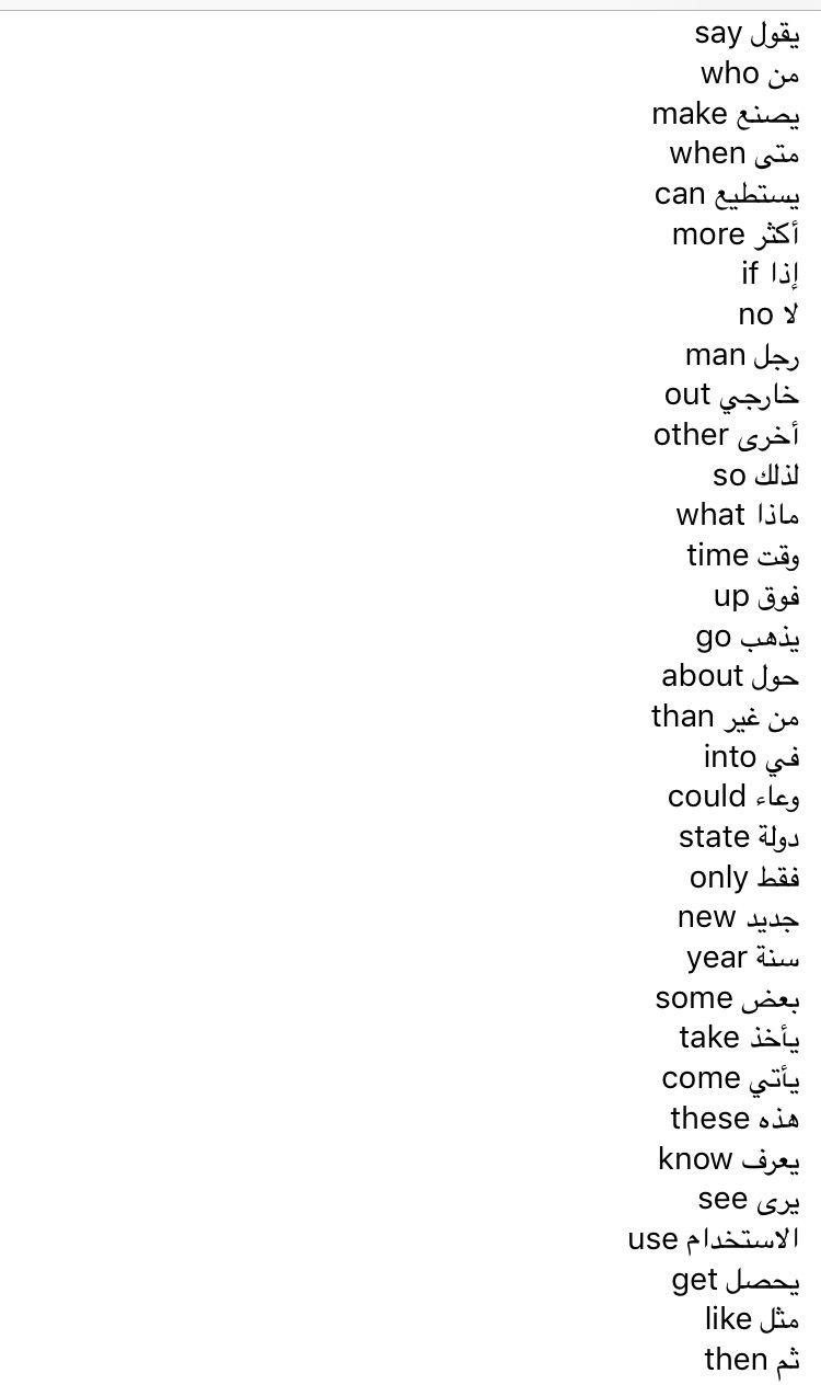Learning Arabic Msa Fabienne Learn English Words Learn English English Language Learning Grammar