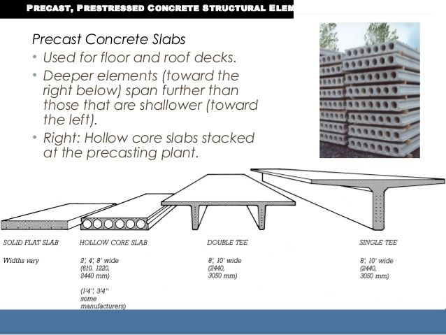 Precast Concrete Slabs Used For Floor And Roof Decks