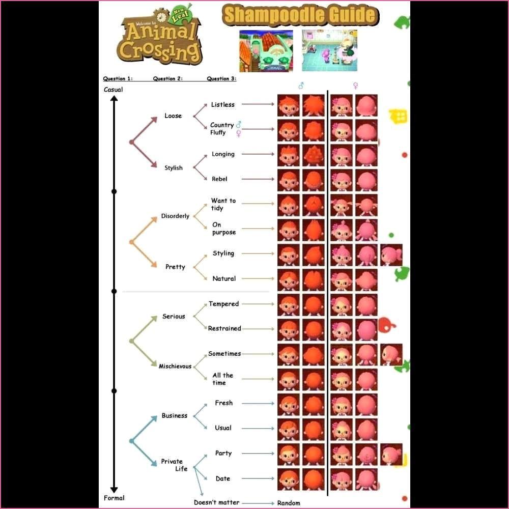 Animal Crossing New Leaf Makeup Animal Crossing Animal Crossing Hair Guide Animal Crossing Hair