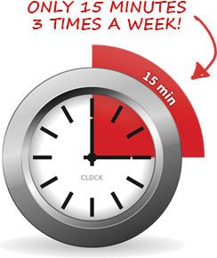 Metabolic Aftershock Only 15 Minutes 3 Times A Week Clock