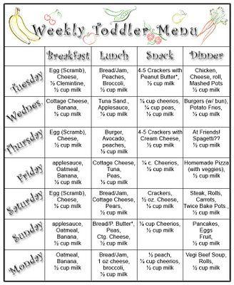 Toddler menu toddler snacks toddler food i always need ideas growing in grace sample weekly toddler menu paleo meals schedule forumfinder Images