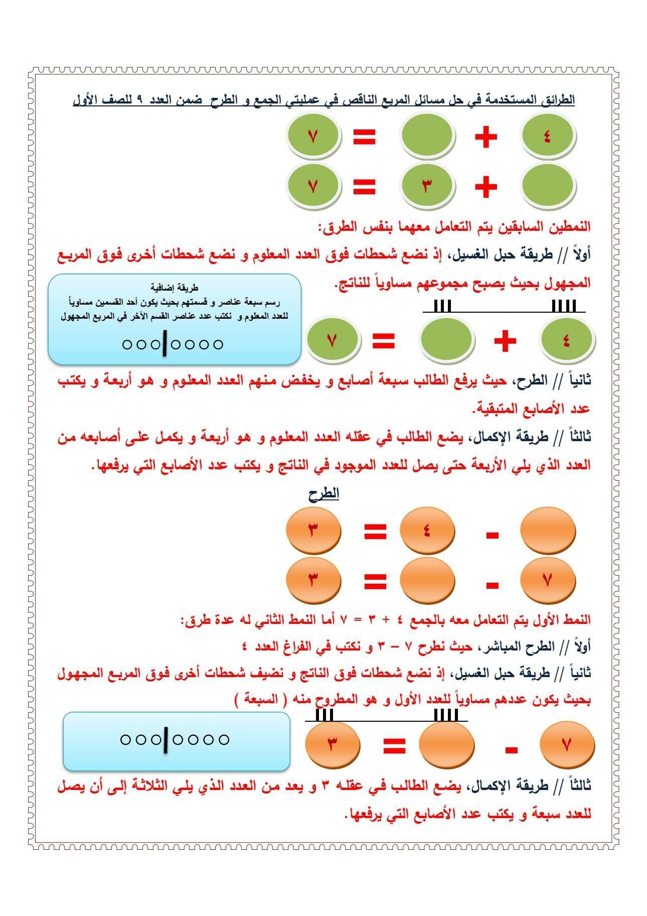 Pin By Reem On وسائل تعليمية Math