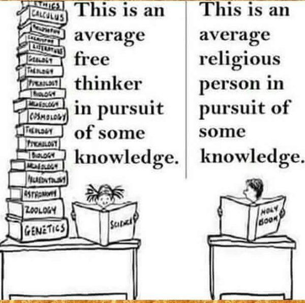a knowers perspective is key in the pursuit of knowledge The knower's perspective is essential in the pursuit of knowledge to what extent do you agree 4 without application in the world, the value of knowledge is greatly diminished.