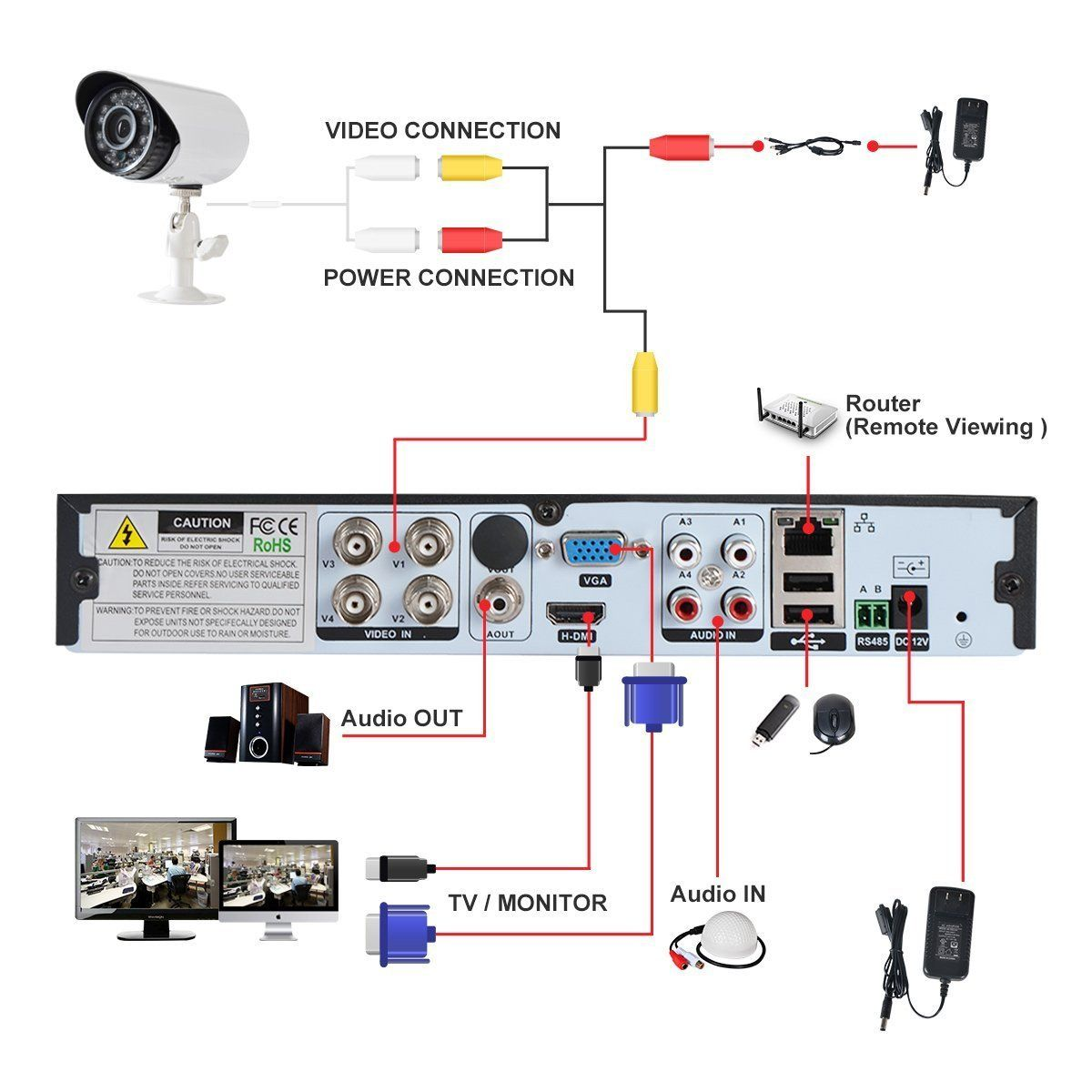 amazon.com : jooan tc-404ahd-4a 4ch ahd 720p cctv cameras ... for home security camera system wiring diagram #10