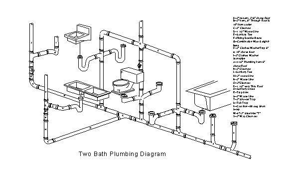 two bath plumbing diagram