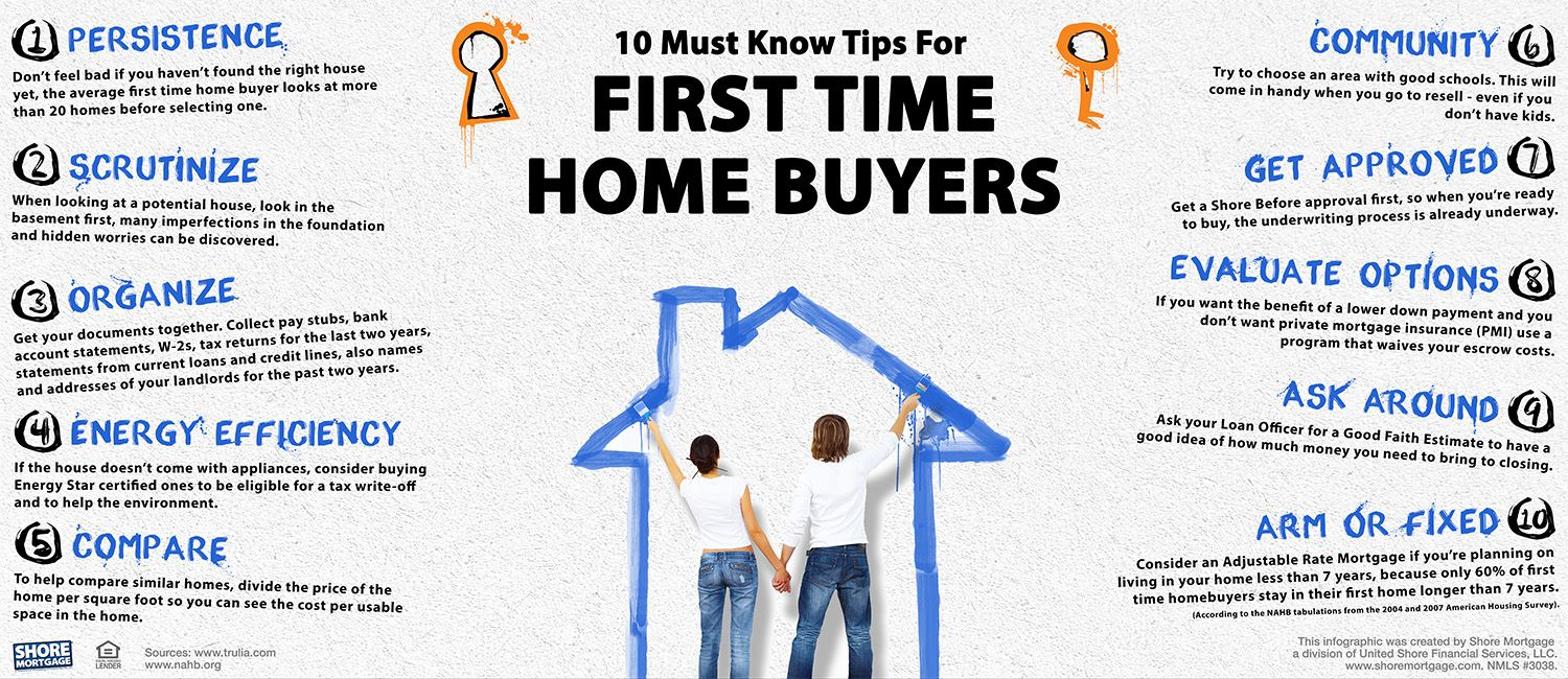 Georgia\'s Leading Pre-Foreclosure and Short Sale Experts - 10 Must ...
