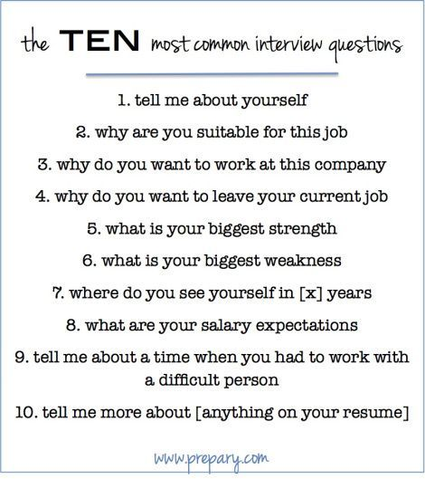 How to answer the most common interview questions Common - interviewing tips