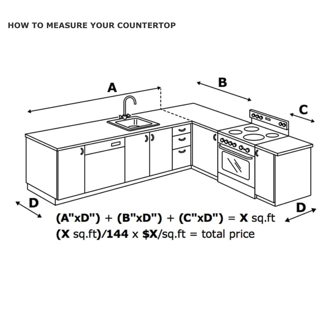 How To Measure Your Kitchen Counter With Images Countertops