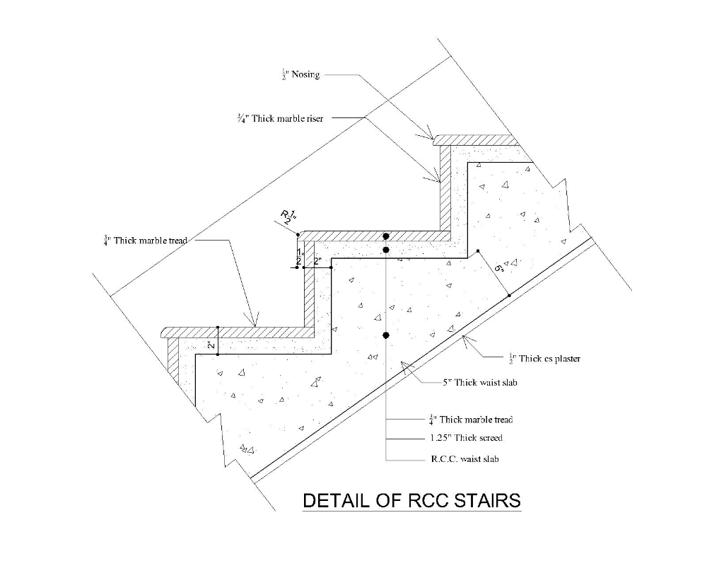 Pin On Dimensions Detailing
