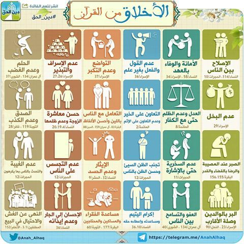 Pin By Emna Daoud On Midoudou Islam Facts Learn Islam Islamic Phrases