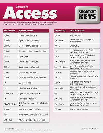 Microsoft Access Shortcut Keys | Projects to Try | Computer