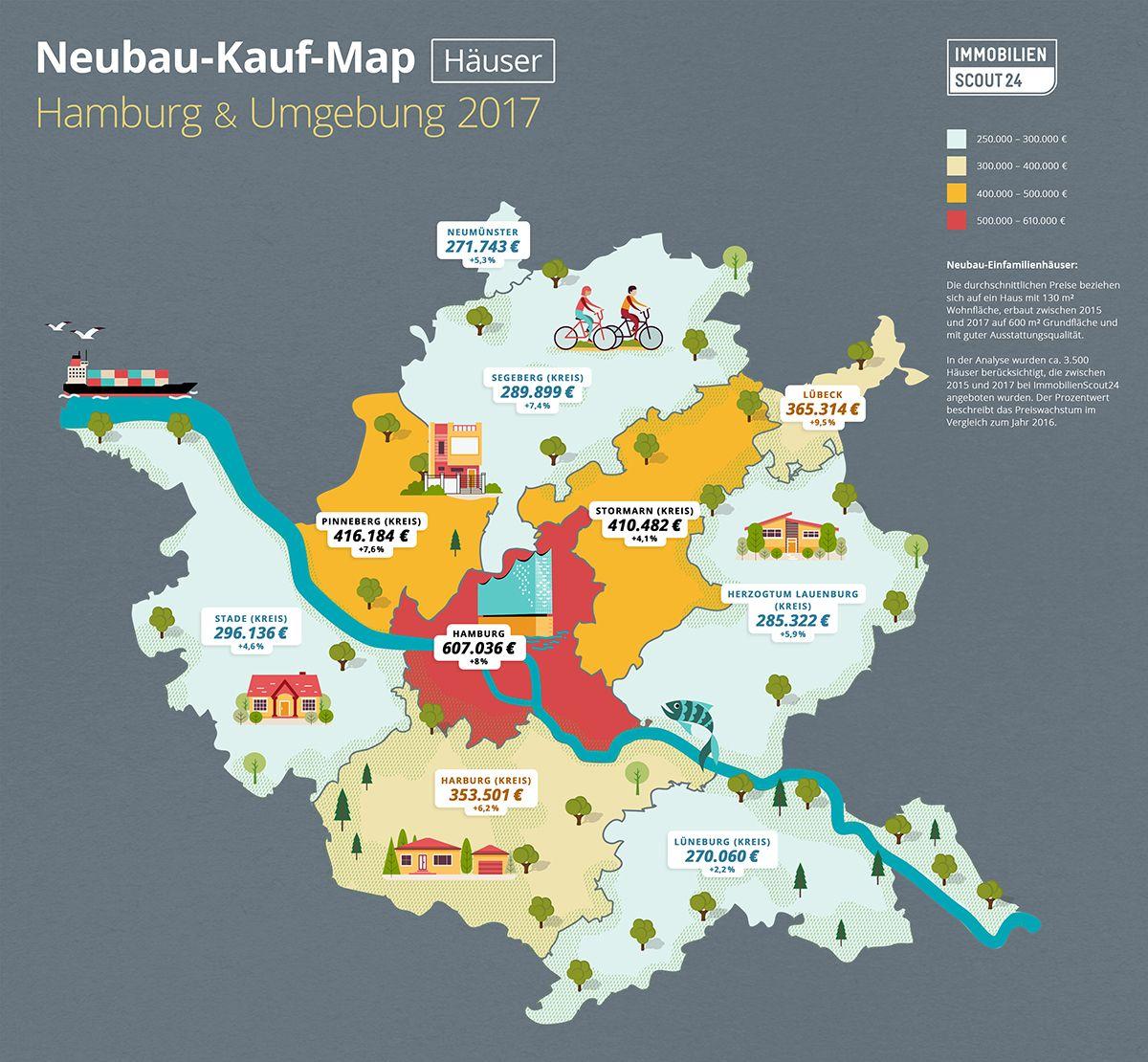 Ein Neu Gebautes Einfamilienhaus Wer Davon In Hamburg Traumt