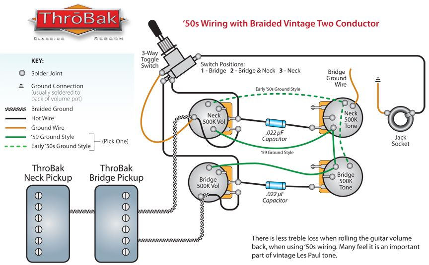 Gibson b guitar wiring diagram