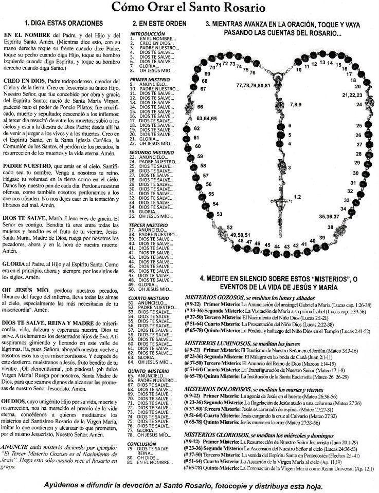 Como Orar El Rosario Santo Rosario Rosarios Como Orar