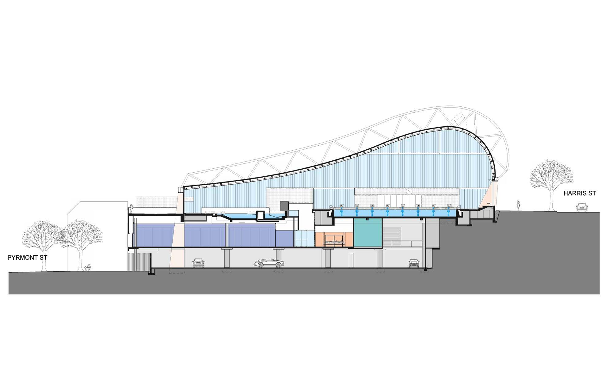 Harry Seidler Associates Ian Thorpe Aquatic Centre Architectural Design Pinterest Ian