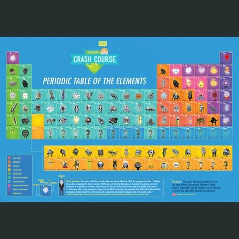 CrashCourse Chemistry Periodic Table of the Elements CHANTE - copy periodic table of elements quiz 1-18