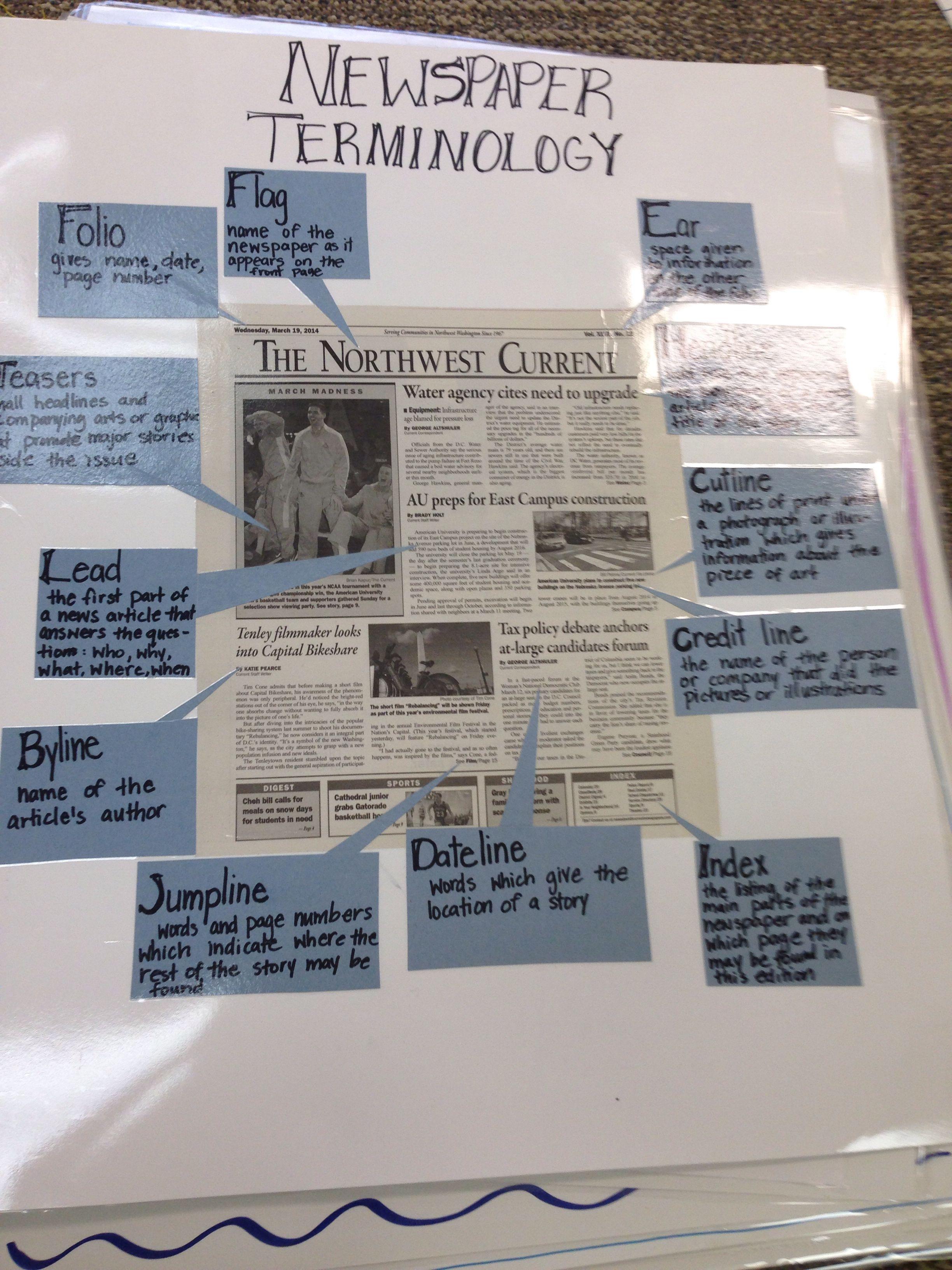 Newspaper Terminology