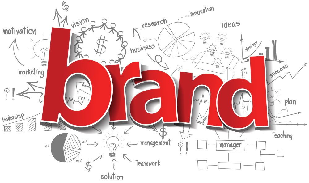 brand strategy graphic design Pinterest Media marketing - branding strategy