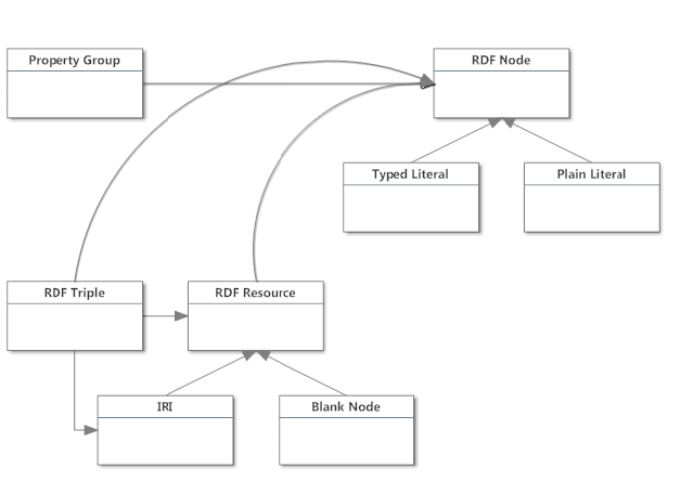 Value Stream Mapping Example Rdf Template Value Stream