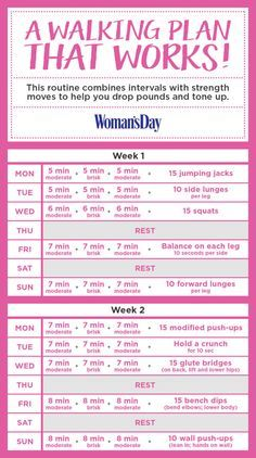 weight loss program that works fast