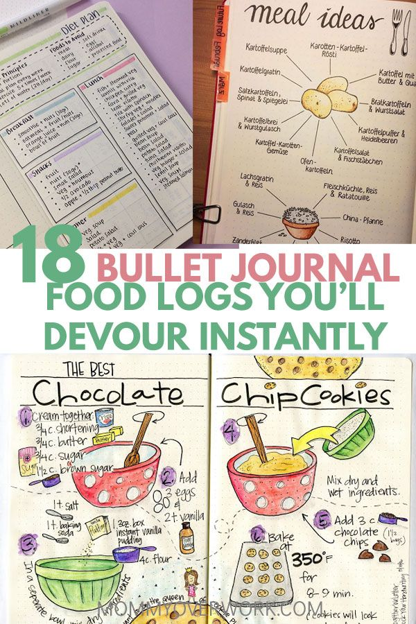 18 DROOLWORTHY Bullet Journal Meal Planning  Food Log Ideas