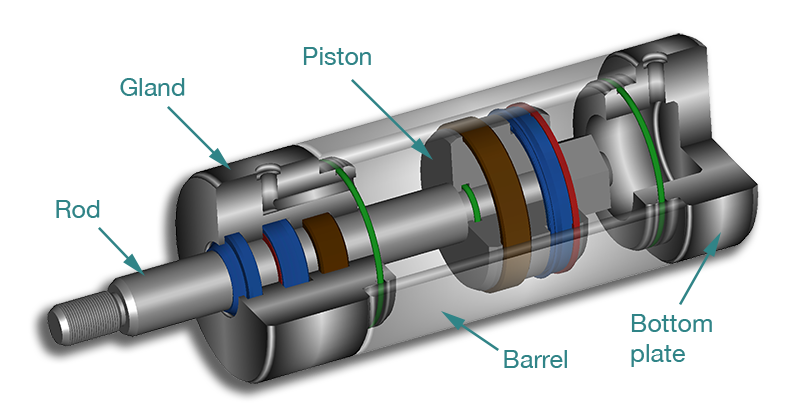 Hydraulic cylinders, also known as hydraulic motors, are a
