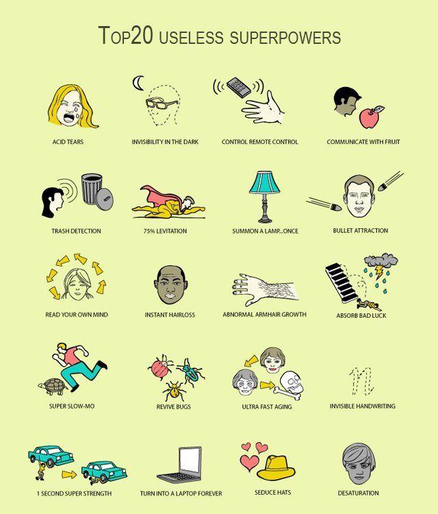 Superhero Powers Ideas Ideas Super powers, Funny pictures, Best
