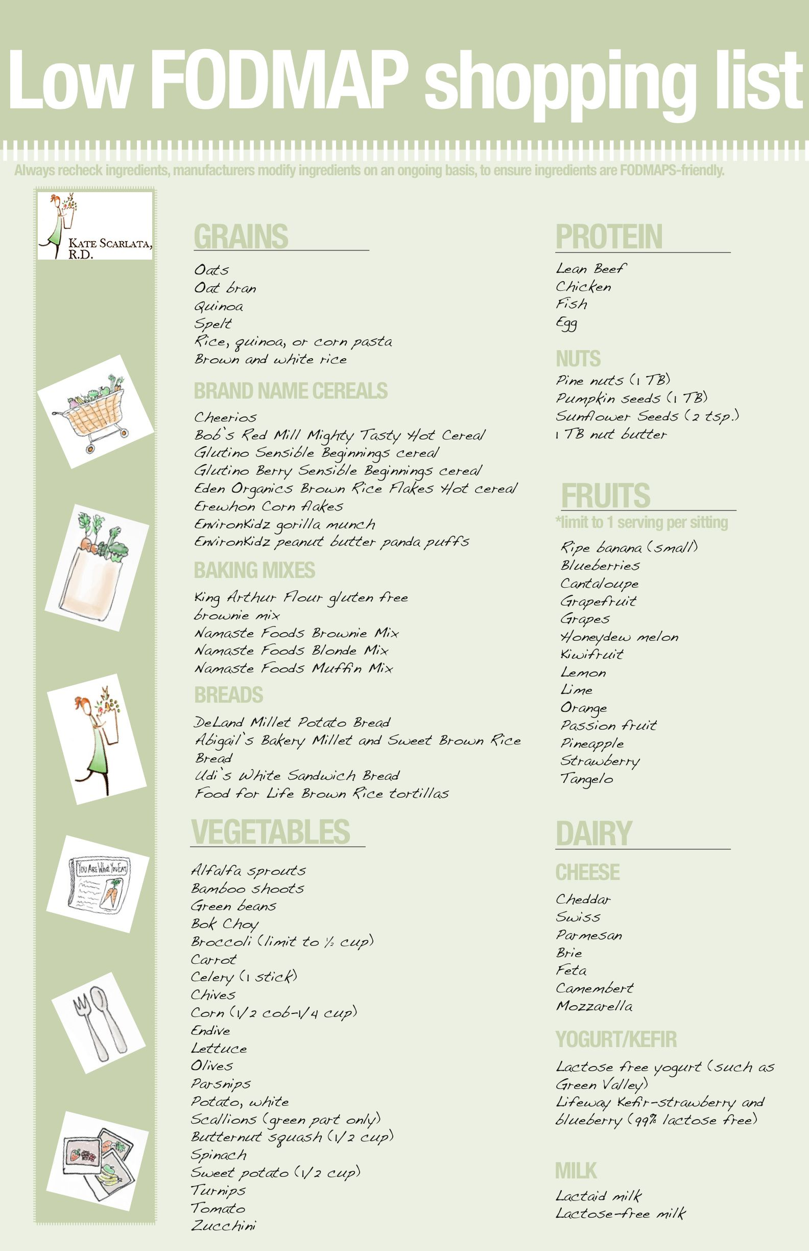 Top Low FODMAP grocery list | Liste de courses, Naturopathie et  QV58