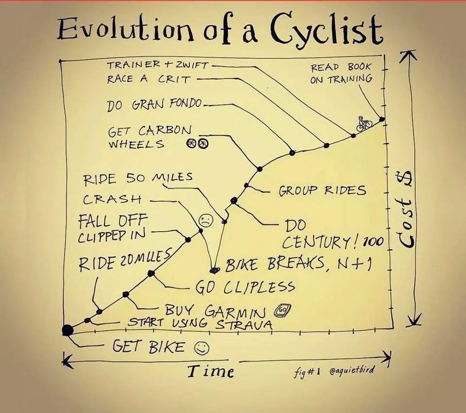 Haha So True Cycling Quotes Cycling Memes Cycling Motivation