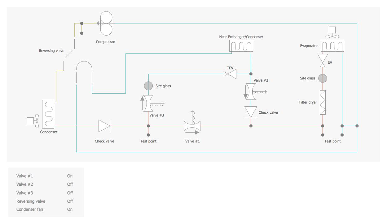 HVAC Floor Plan — Central Air Pool Heater in 2021 | Hvac business, Business  plan template, Hvac system design | Hvac Drawing Templates |  | Pinterest