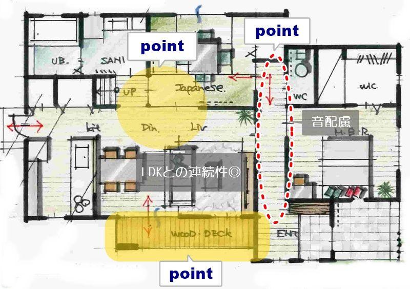 1階に寝室のある間取り 間取り マイホーム 間取り 住宅 間取り