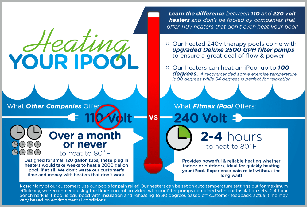 Home Therapy Above Ground Lap Pools Aquatic Therapy Ipool Aquatic Therapy Therapy Pools Therapy