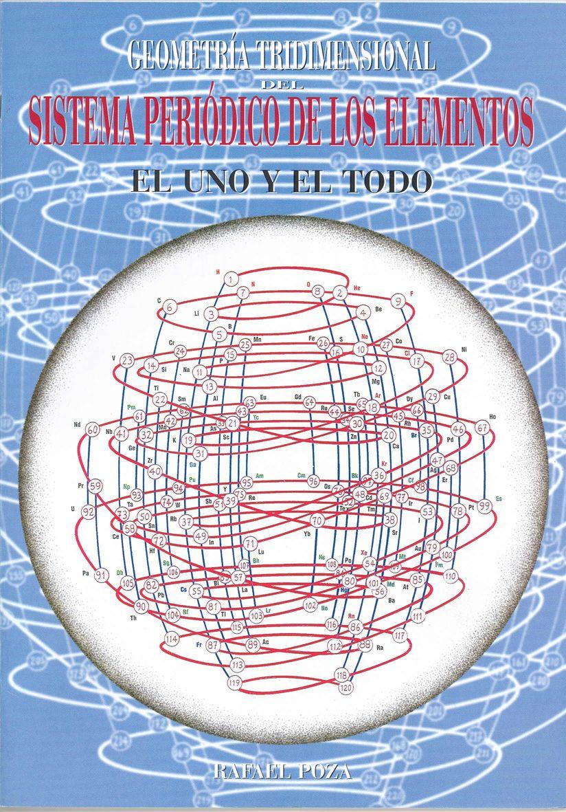 Rafael poza 3d periodic table 2004 infographics pinterest rafael poza 3d periodic table 2004 tablatabla peridica qumicageometrainfografas urtaz Image collections