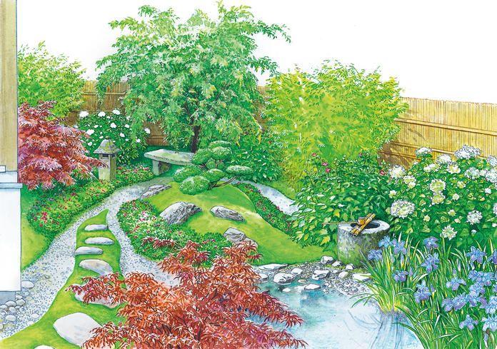 japanischer Garten mit Wasserstelle Garten Pinterest - kleiner japanischer garten