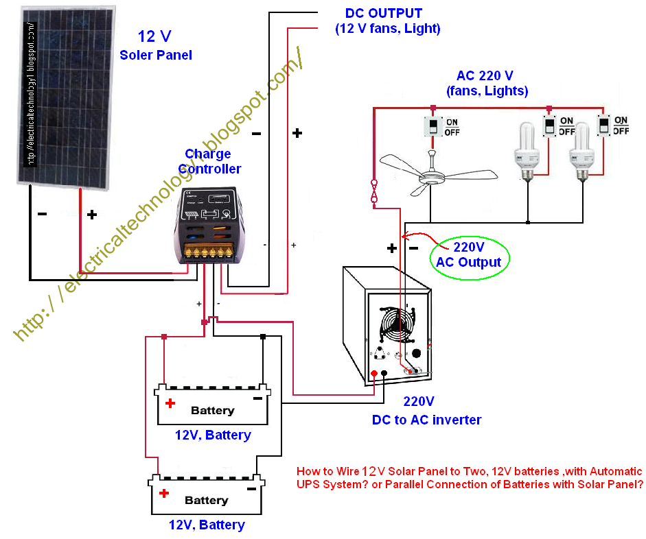 Parallel Connection Of Batteries With Solar Panel With Automatic Ups System Solar Panels Solar Technology Best Solar Panels