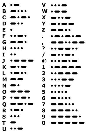 Morse Code Poem Bean Morse Code Morse Code Words Alphabet Code