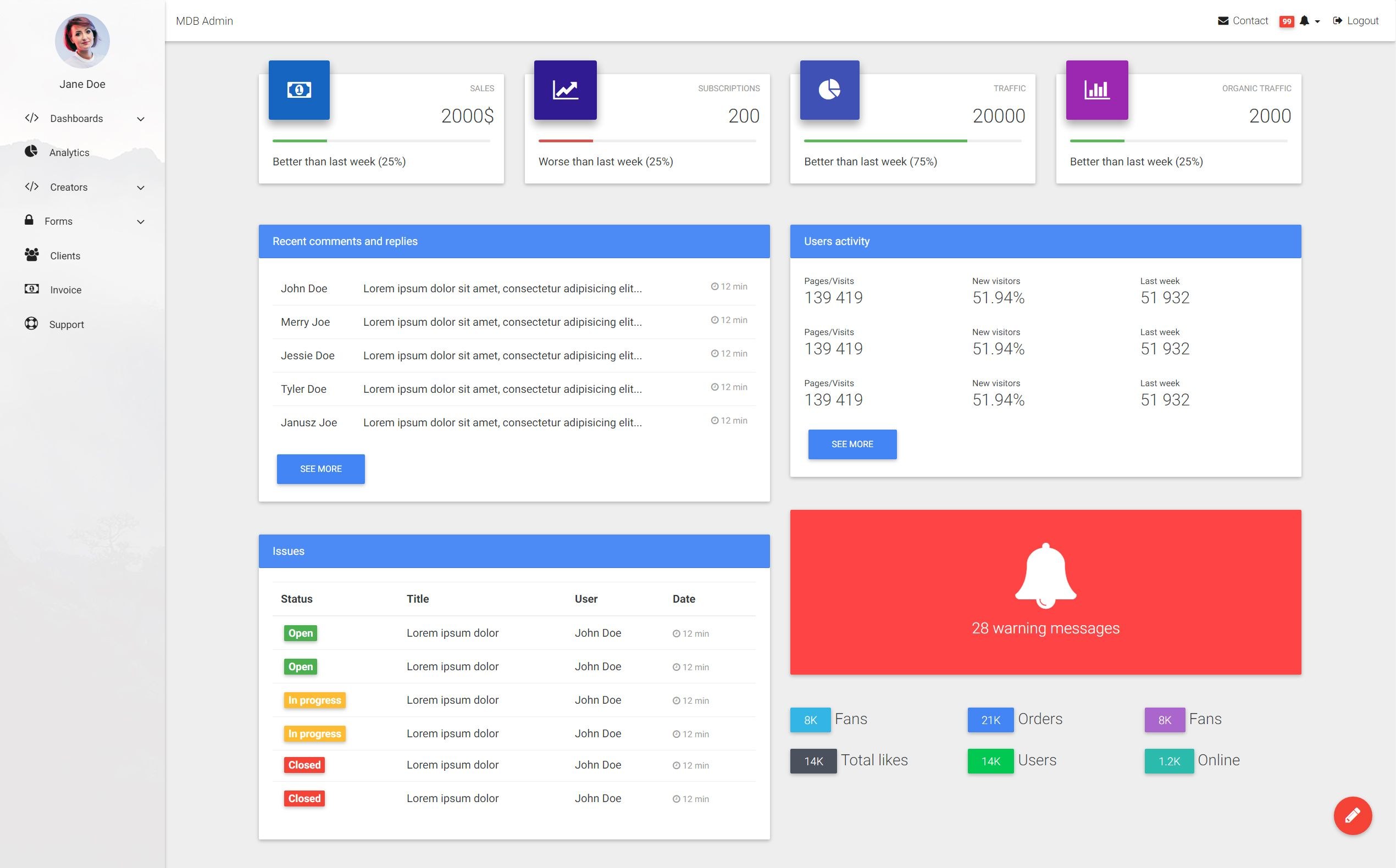 Material Design Admin Dashboard Template created with Material ...