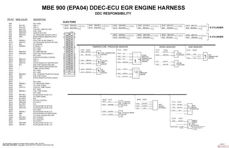 detroit diesel series 60 ecm wiring diagram on 1499277944